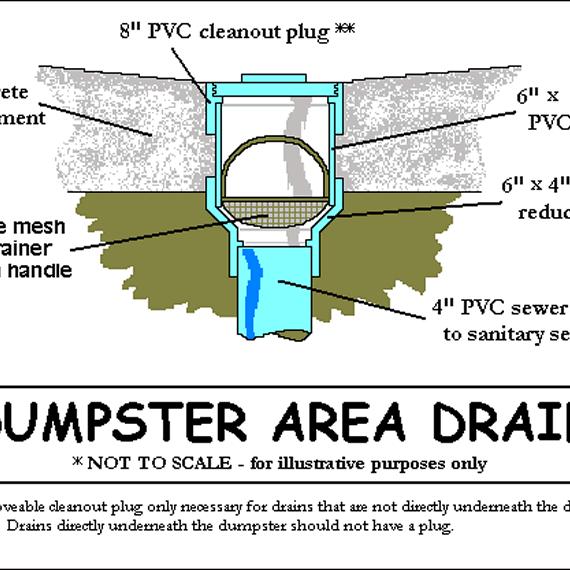 Dumpster Drain Diagram